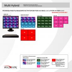 16-канальный мультигибридный видеорегистратор (AHD+TVI+CVI+IP+SD) c поддержкой 1 жёсткого диска PVDR-A5-16M1 v.1.9.1