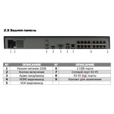 16-канальный IP-видеорегистратор с 16 PoE портами PVDR-IP5-16M2POE v.5.9.1 оригинал