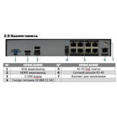8-канальный IP-видеорегистратор на 1 жёсткий диск PVDR-IP4-08M1POE v.5.9.1 оригинал